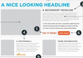 5 Sai lầm thường gặp khi thiết kế web Landing page